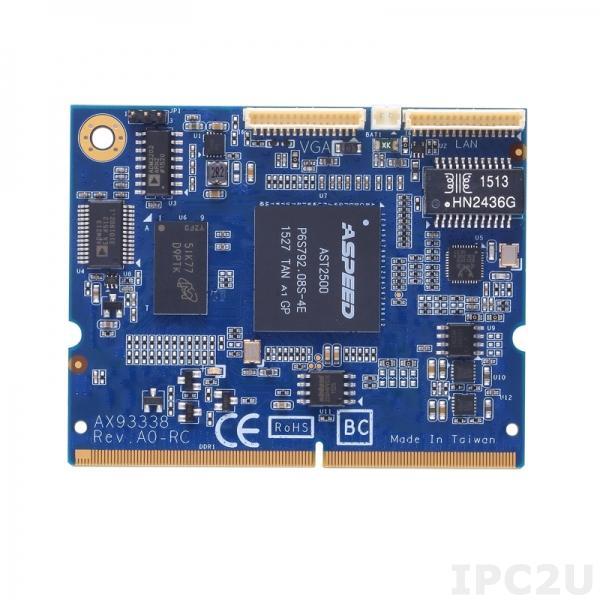 AX93338 Модульная сетевая карта для серверов сетевой безопасности серии NA580